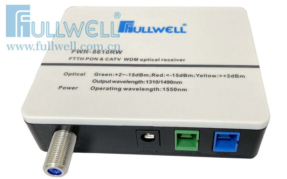 WDM Optical Receiver ( Plastic shell )