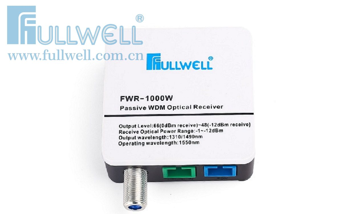 Passive WDM Optical Receiver