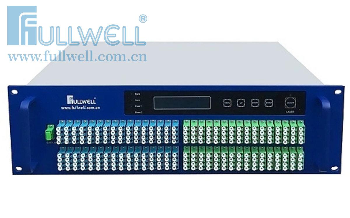128 ports PON & CATV WDM EDFA